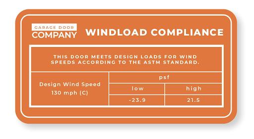 windload compliance
